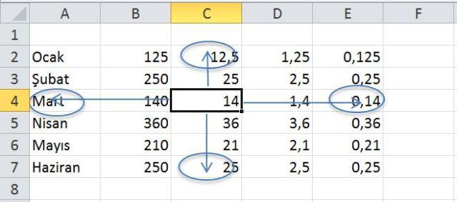 Excel Bilinmeyenleri-Ömer BAĞCI