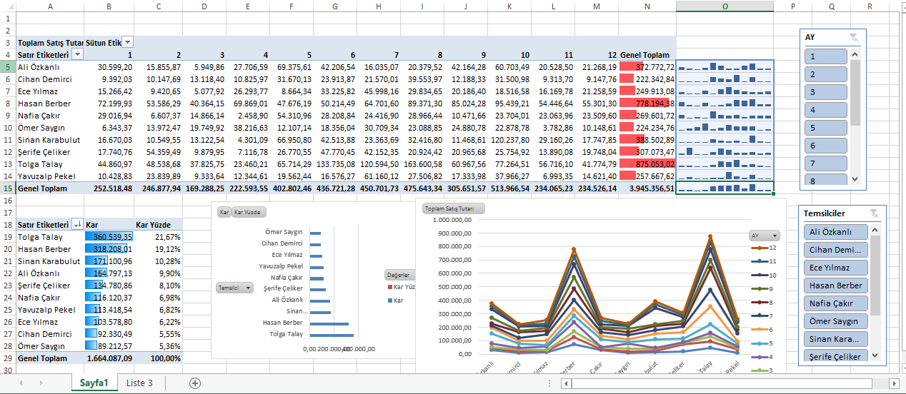 dashboard excel