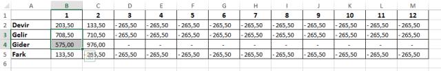 Excel KDV Takip Tablosu Oluşturmak