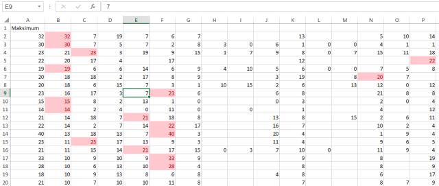 Excel'de makrolar ile koşullu biçimlendirmeyi kullanmak