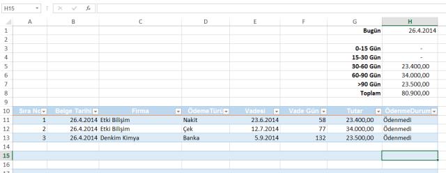 İleri Excel Ödeme Tablosu Oluşturmak