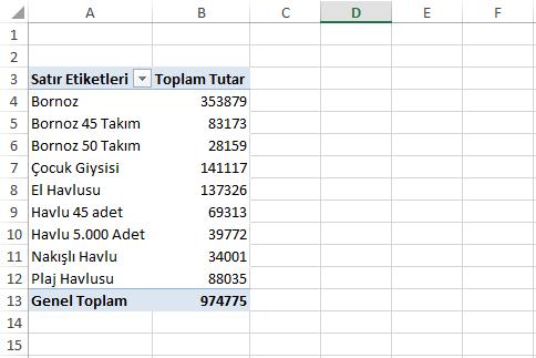 Excel Özet Tablolar - Ömer BAĞCI