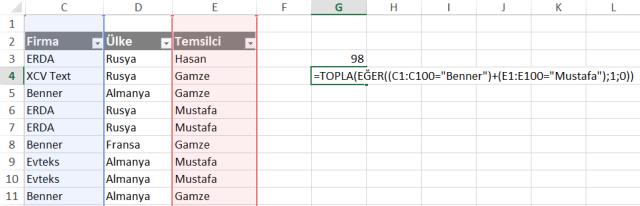 Excel'de Eğersay İşlevi ve Kullanımları