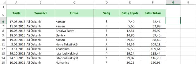 İleri Düzey Excel Eğitimleri-Ömer BAĞCI
