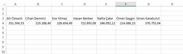 İleri Düzey Excel Eğitimleri-Ömer BAĞCI-Yatay Sıralamaİleri Düzey Excel Eğitimleri-Ömer BAĞCI-Yatay Sıralama