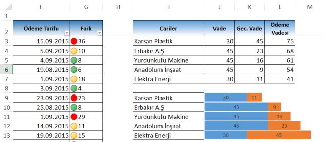 Ömer BAĞCI- Excel Eğitimleri- Grafiklerin Bilinmeyen Kullanılmı
