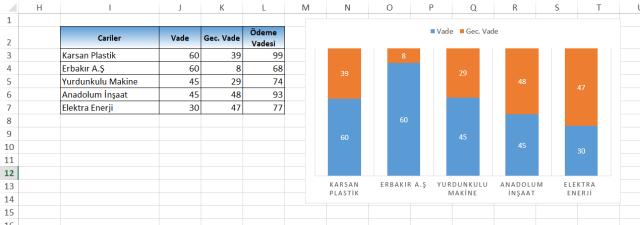 Excel'de Vade Takibi Yapmak