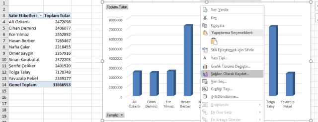 Excel_grafiklerini_sablon-1