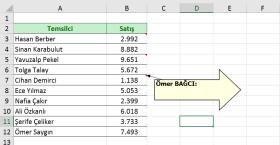 Excel'de Açıklama Şekillerini Değiştirmek