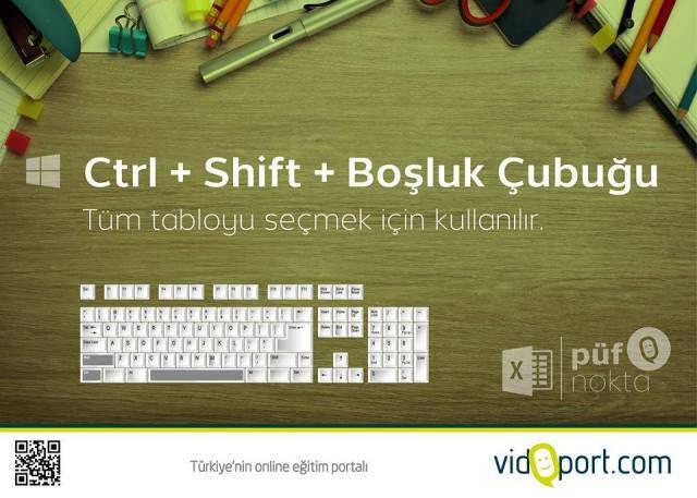 Excel kısayolları- ctrl + shift + boşluk çubuğu kullanımı