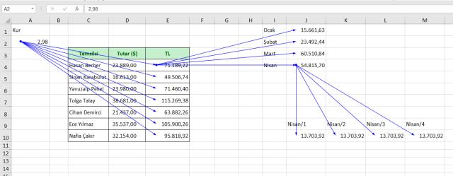 Excel-vidoport
