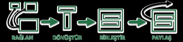 Excel Al ve Dönüştür Özelliği-vidoport.png