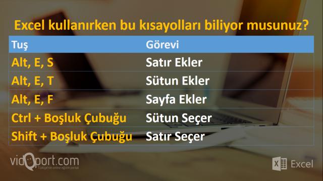Excel kısayolları_vidoport.png