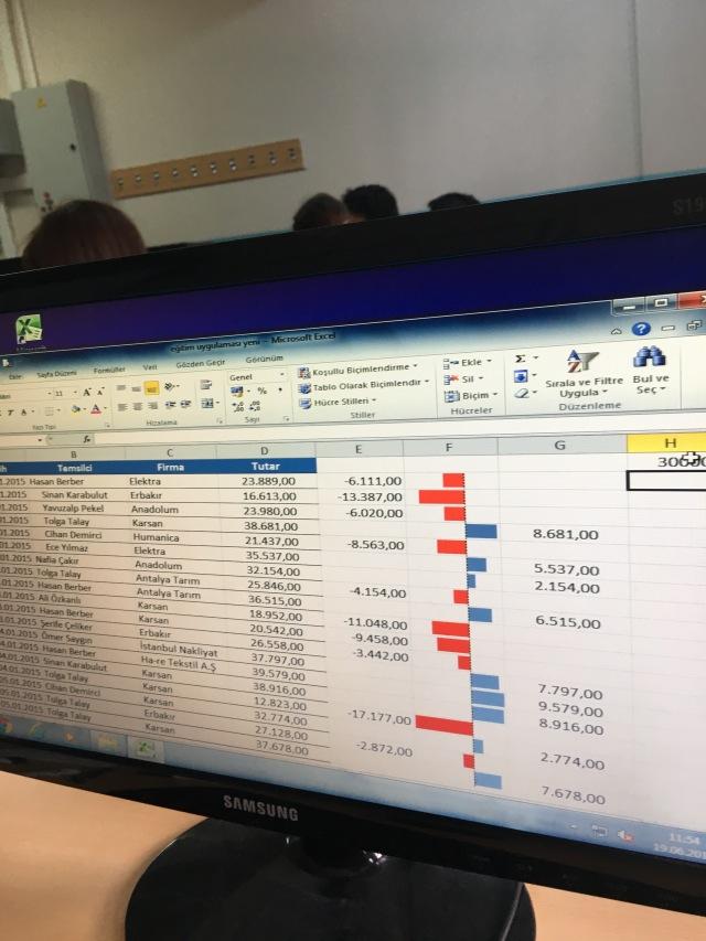 İleri DÜzey Excel eğitimleri