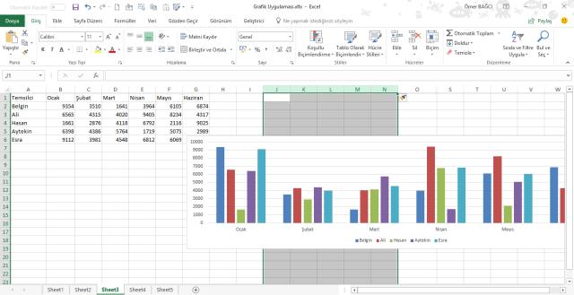 Excel de grafikler oluşturmak