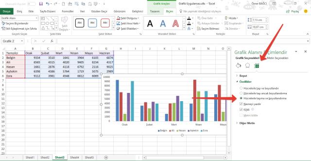 Excel de Grafikler ile çalışmak