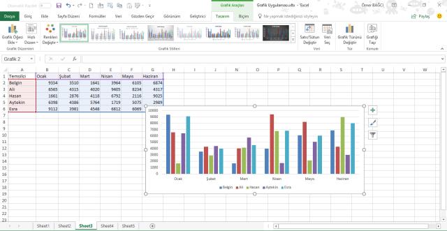Excel'de Grafikler oluşturmak ve kullanmak