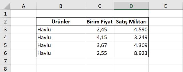 Excel'de Ağırlıklı Ortalama hesaplamak, Ağırlıklı ortalamayı bulmak
