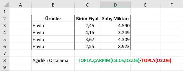 Excel'de Ağırlık Ortalama hesaplama