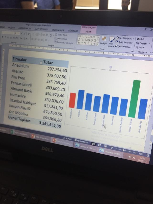 İstaç- PowerPoint Eğitmleri