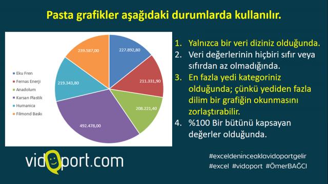 Excel Pasta Grafik oluşturma-vidoport.com