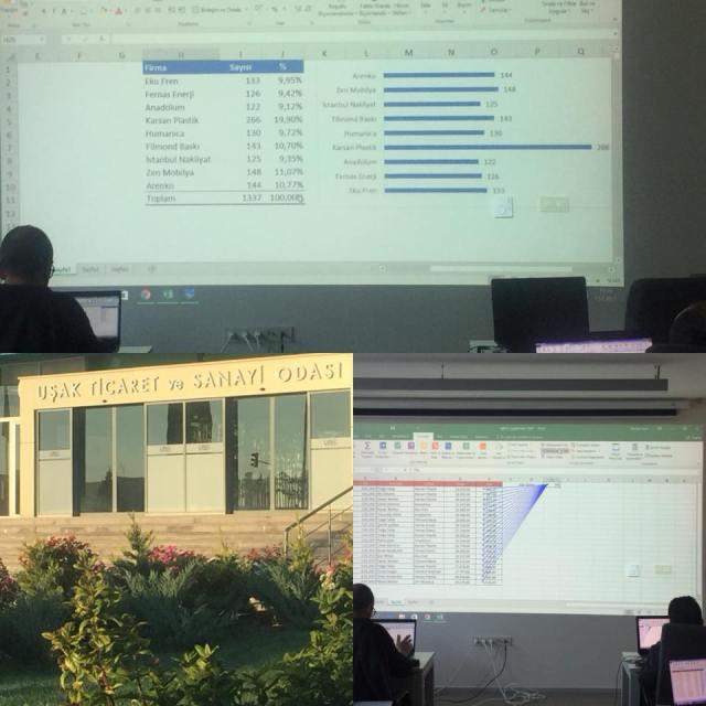 UTSO-Uşak İleri Düzey Excel Eğitimi