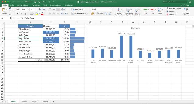 Excel for Mac eğitimleri vidoport.com'da