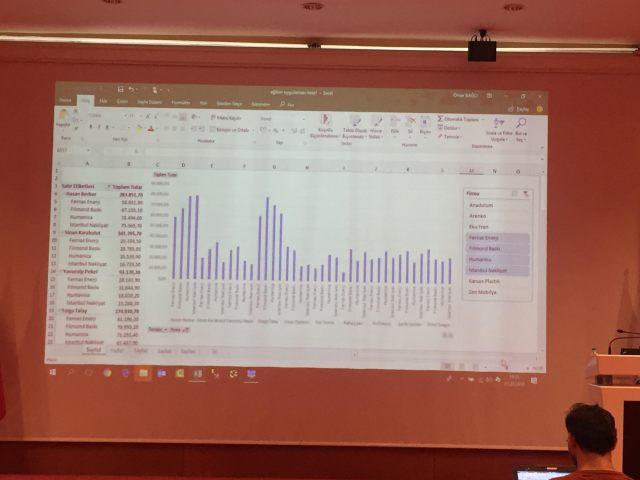 Tubitak Excel Eğitimi-vidoport-Ömer BAĞCI Excel eğitimleri