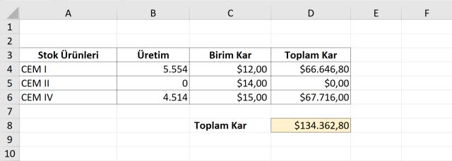 Excel Hedef ara özelliği nasıl kullanılır