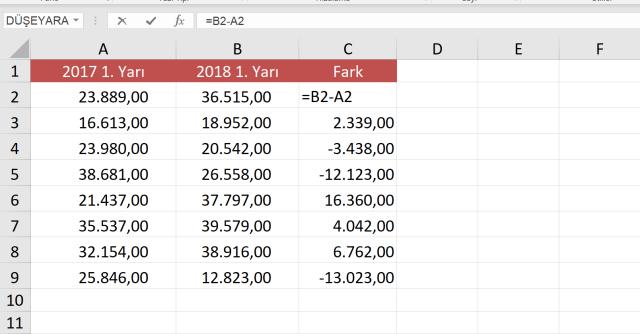 Excel'de Eksi değerleri parantez içinde yazmak