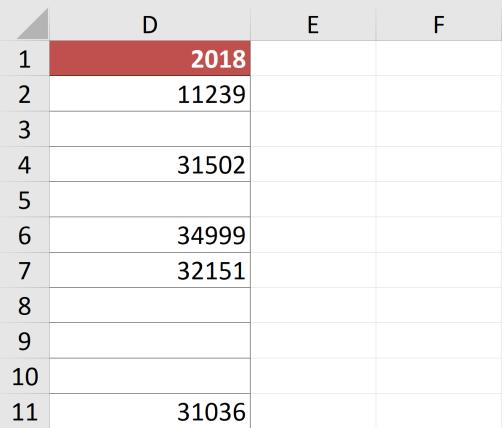 Excel Sıfır değerleri gizlemek